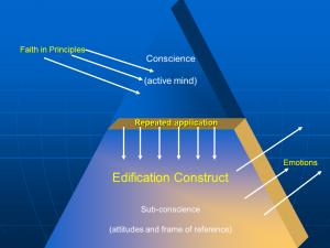 Edification Construct